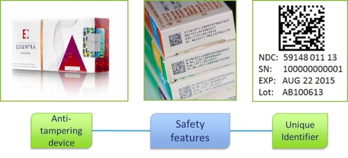 FMD safety features